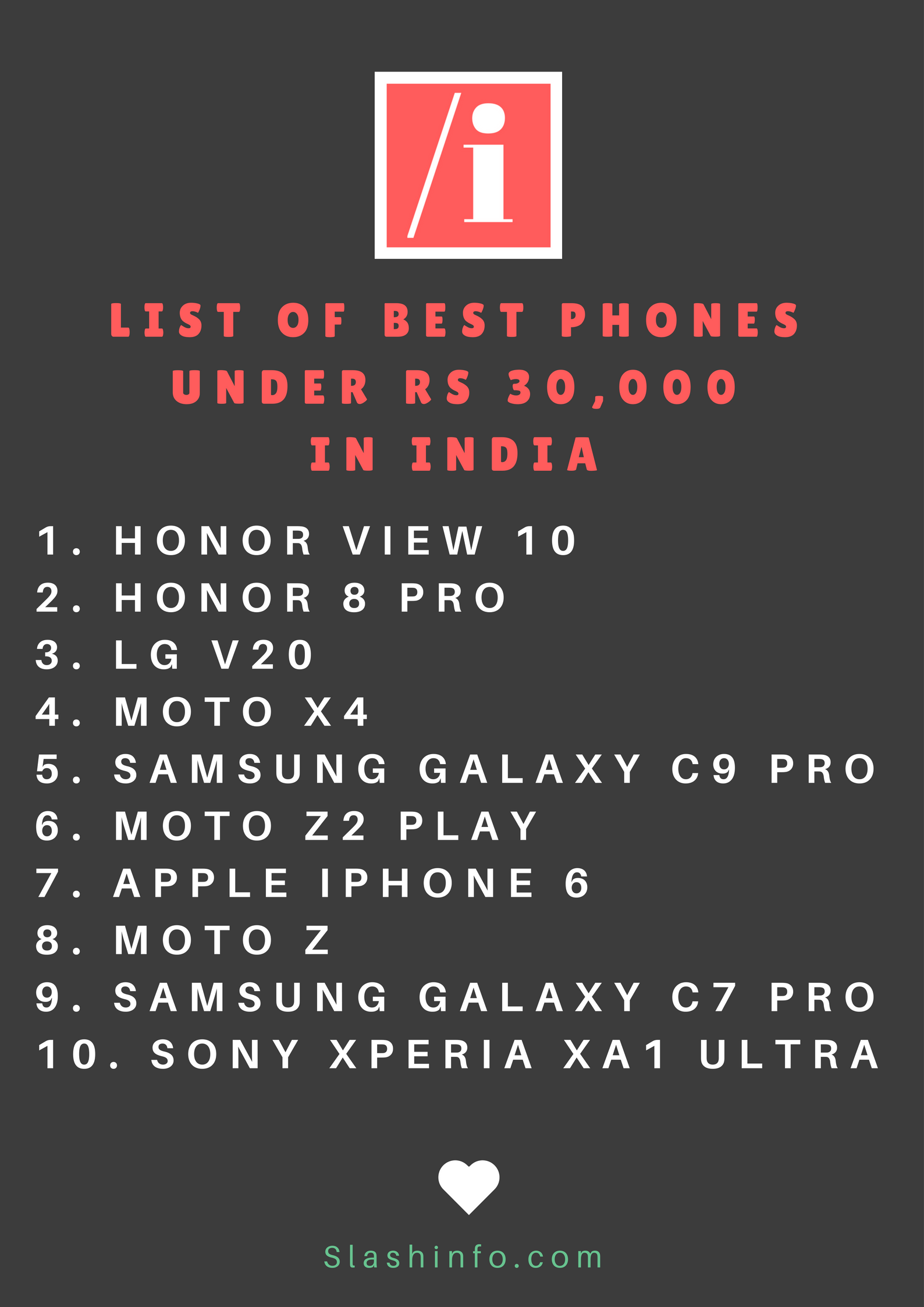 List Of Best Smartphones Under 30,000 in India