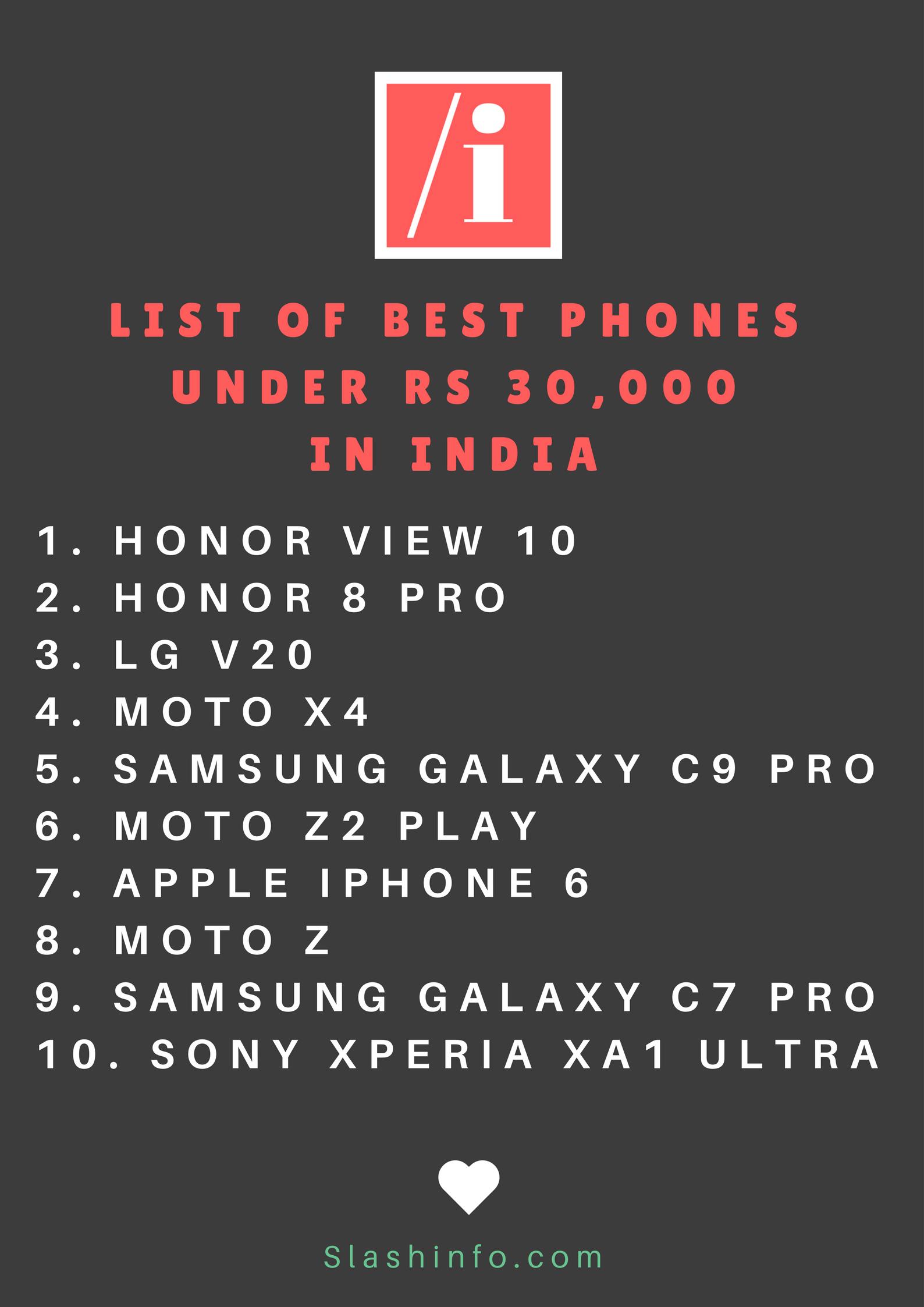 List Of Best Smartphones Under 30,000 in India