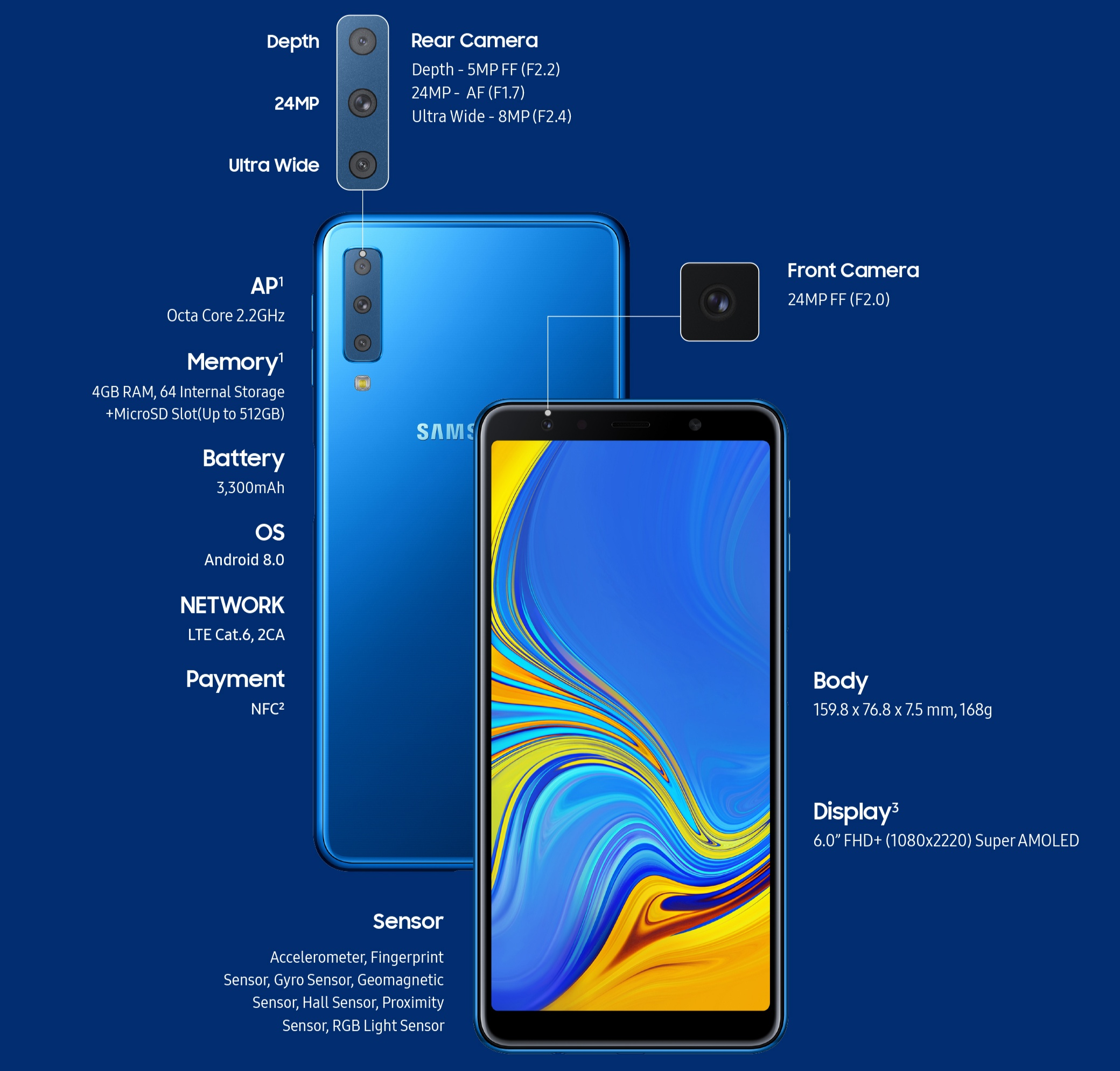 Samsung Galaxy A7 (2018) Specifications